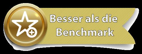 Auszeichnung-Fuchsbriefe