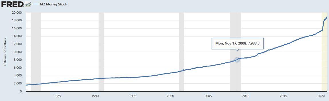 USA-Geldmenge-Asien-Wahl