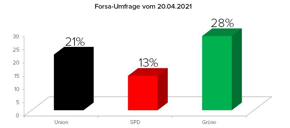Deutsche-Bank-Banken-Fintechs-Aktien