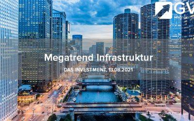 Megatrend Infrastruktur für Privatanleger